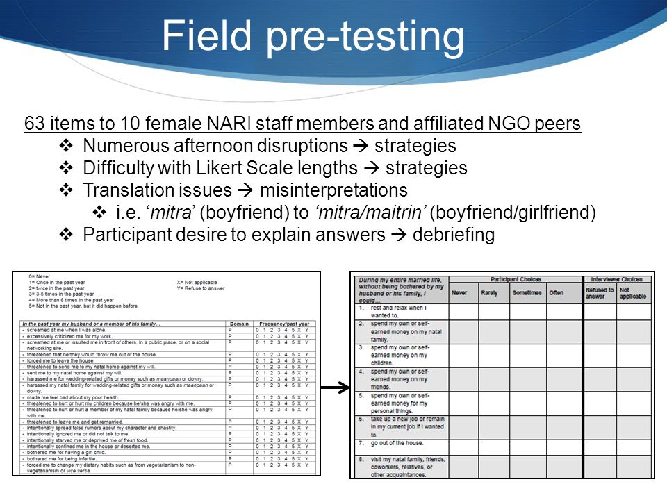 Field pre-testing 63 items to 10 female NARI staff members and affiliated NGO peers. Numerous afternoon disruptions  strategies.