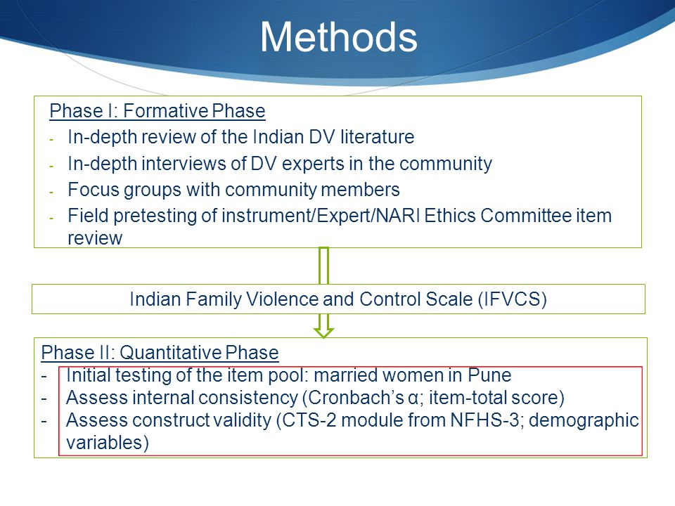 Indian Family Violence and Control Scale (IFVCS)