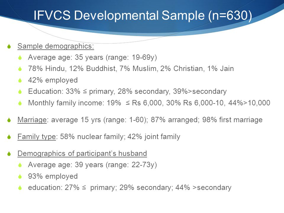 IFVCS Developmental Sample (n=630)
