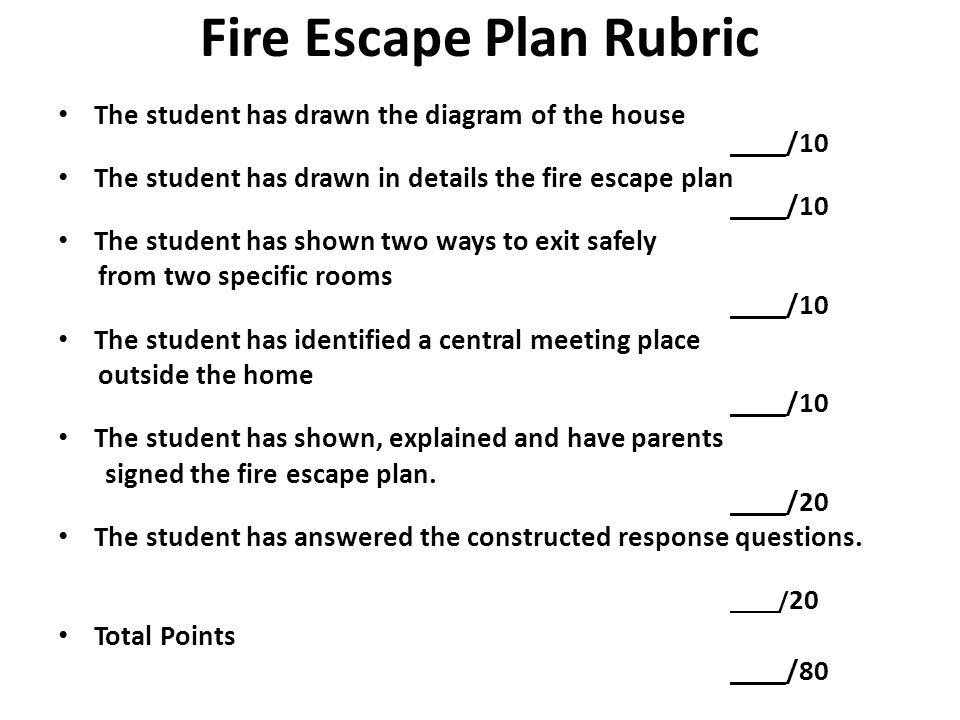 Fire Escape Plan Rubric