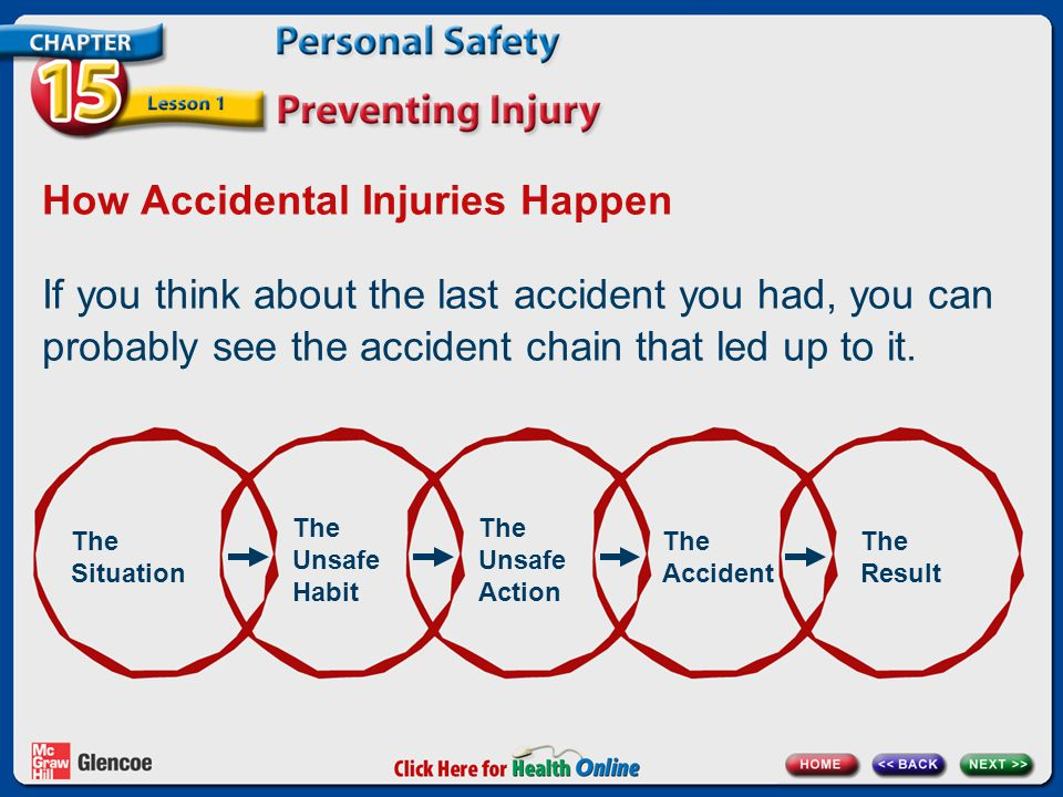 How Accidental Injuries Happen