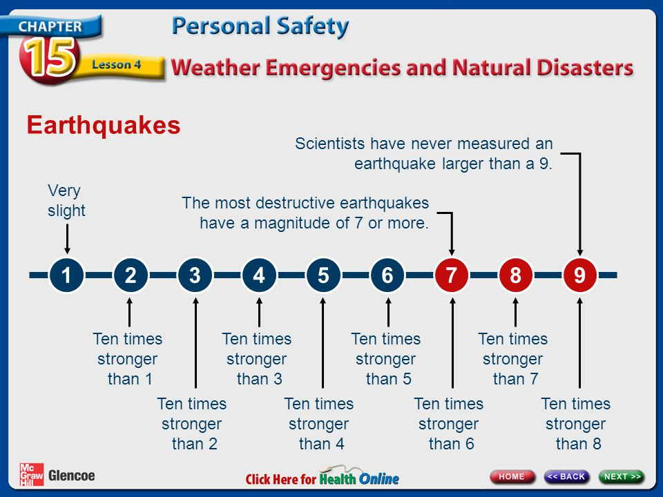 Earthquakes Scientists have never measured an earthquake larger than a 9. Very slight.