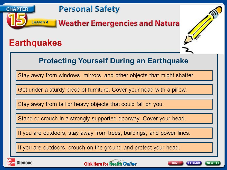 Protecting Yourself During an Earthquake