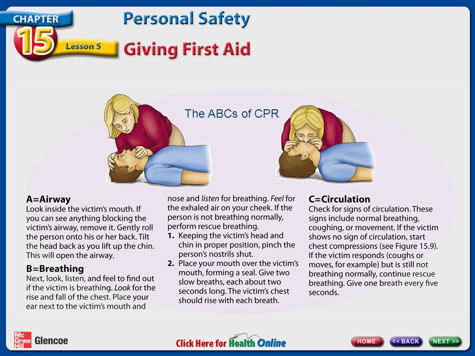 The ABCs of CPR