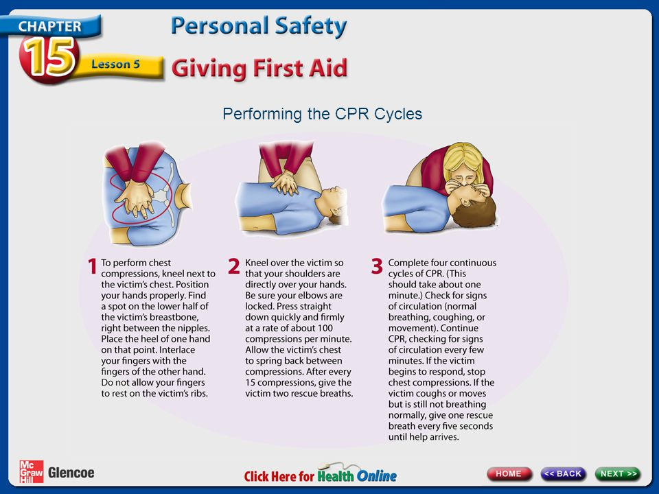 Performing the CPR Cycles