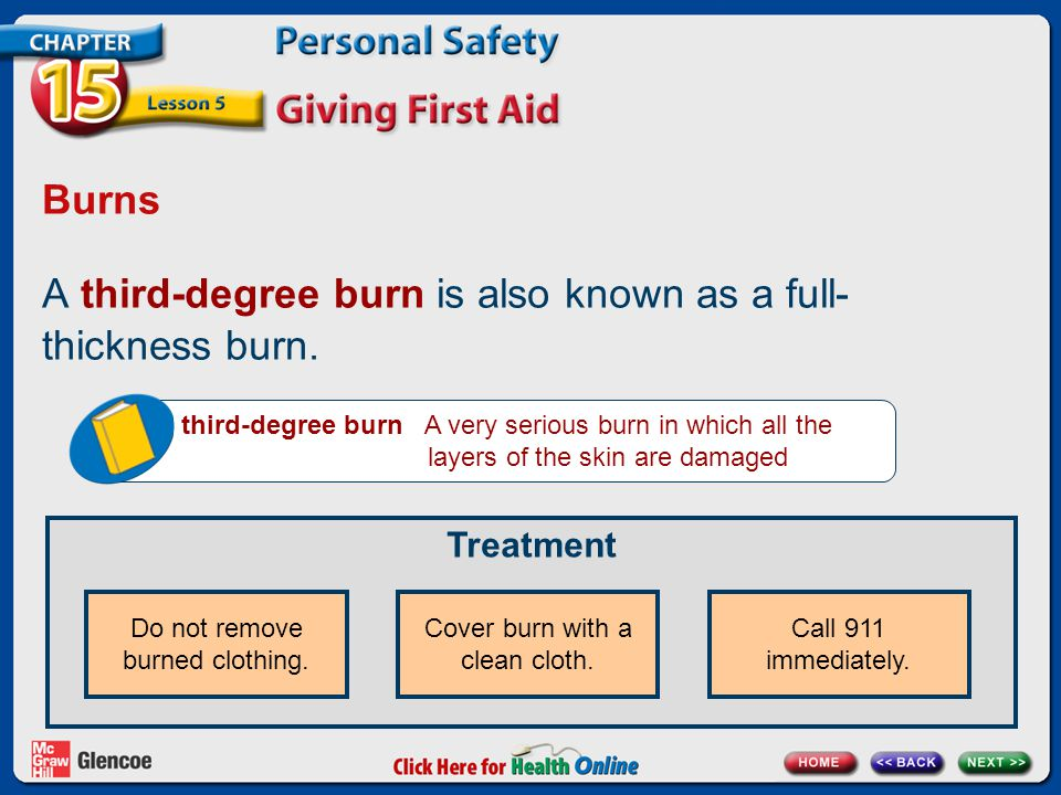 A third-degree burn is also known as a full-thickness burn.