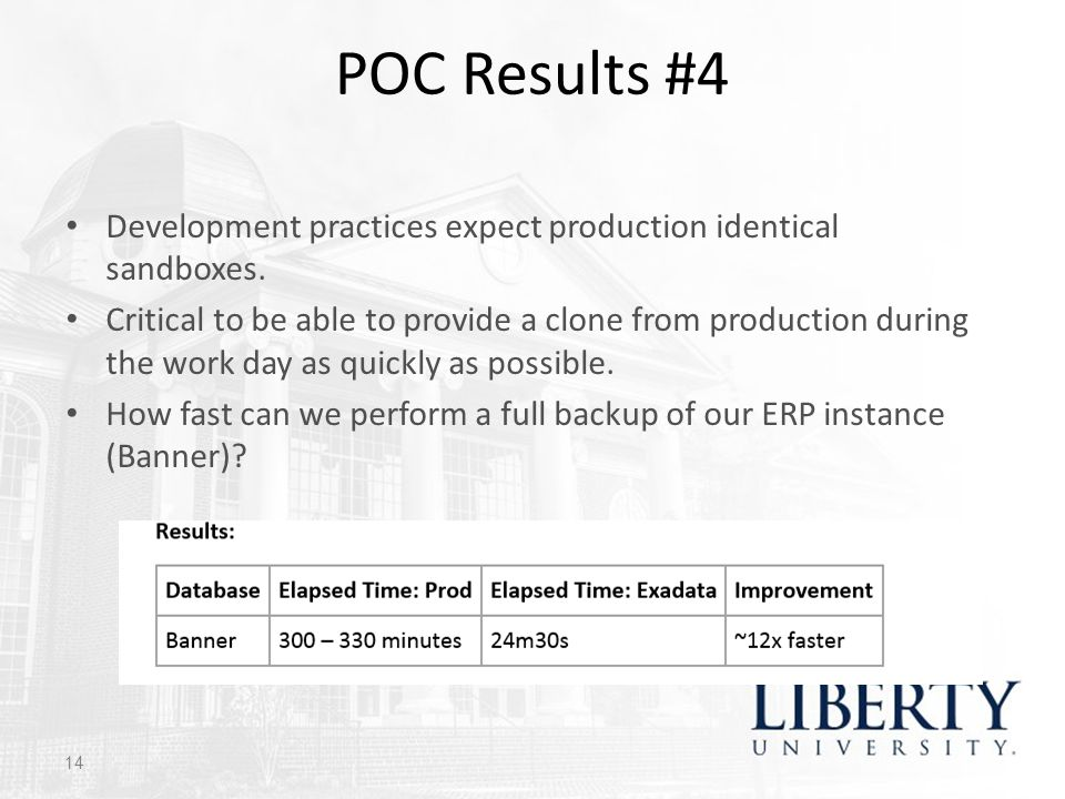 POC Results #4 Development practices expect production identical sandboxes.