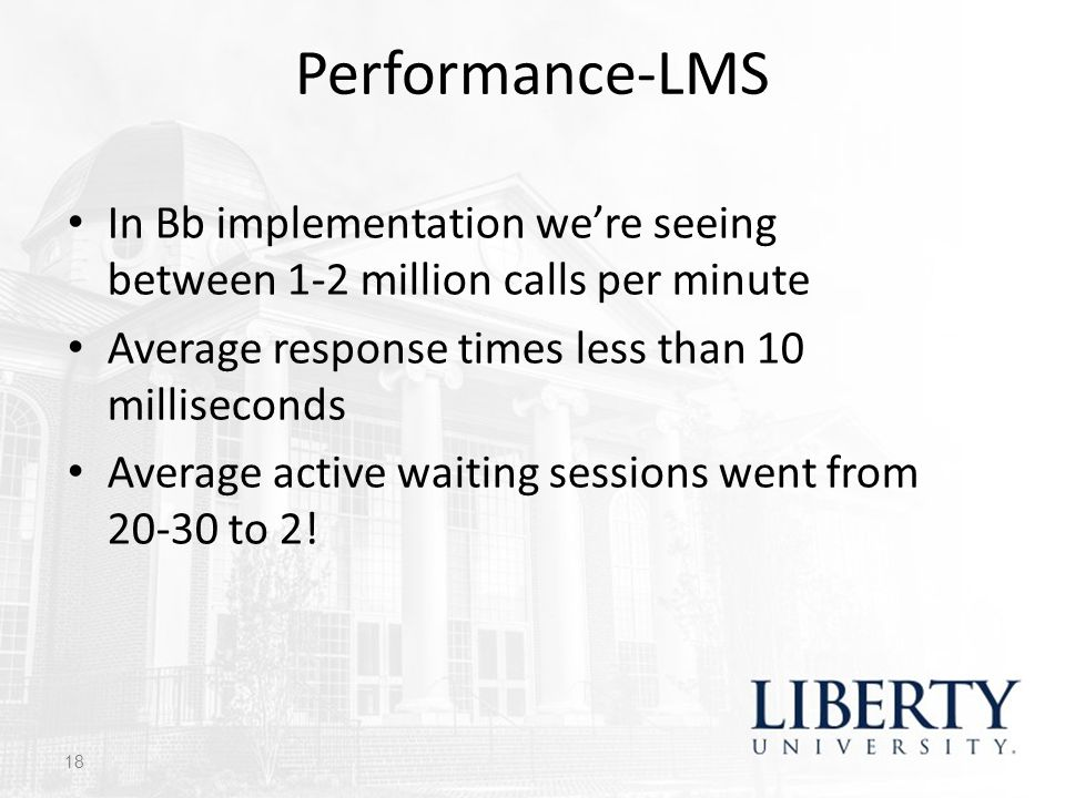 Performance-LMS In Bb implementation we're seeing between 1-2 million calls per minute. Average response times less than 10 milliseconds.