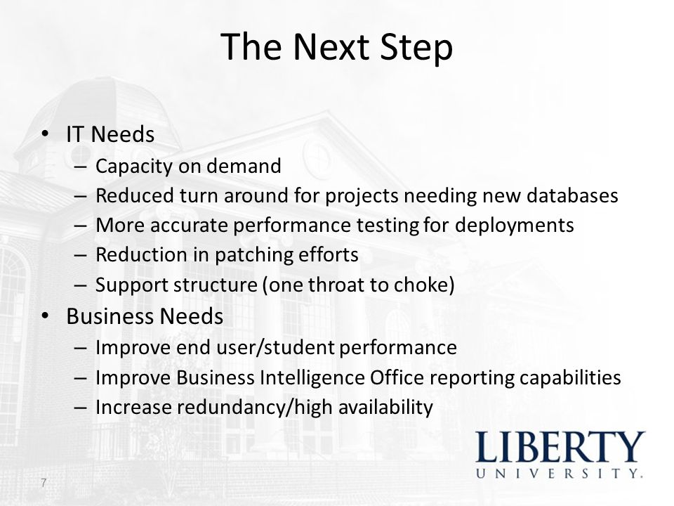 The Next Step IT Needs Business Needs Capacity on demand