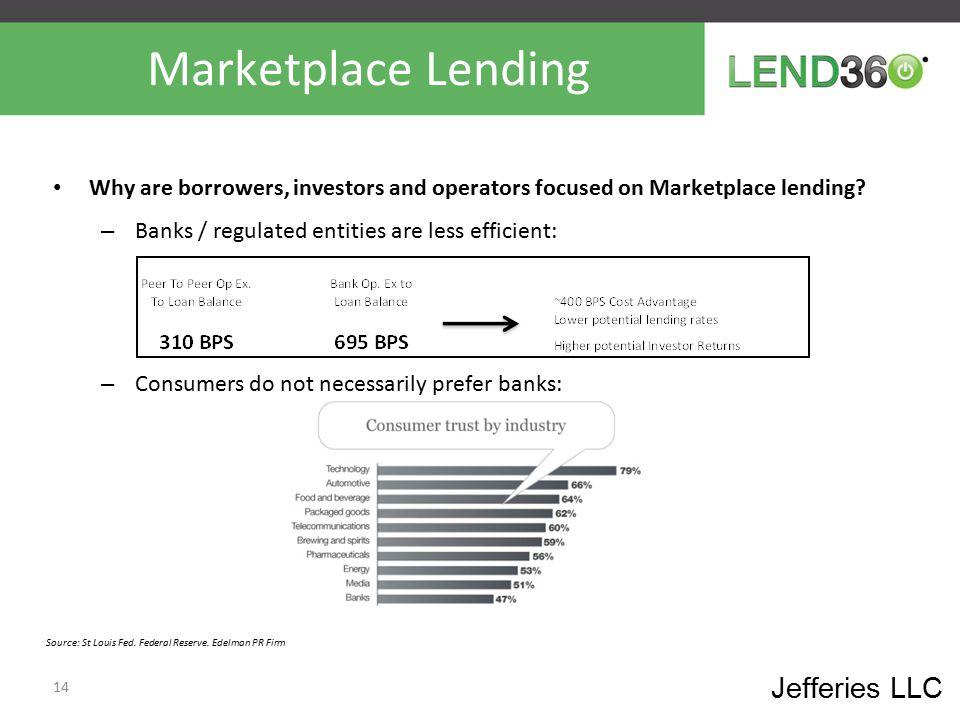 Marketplace Lending Jefferies LLC