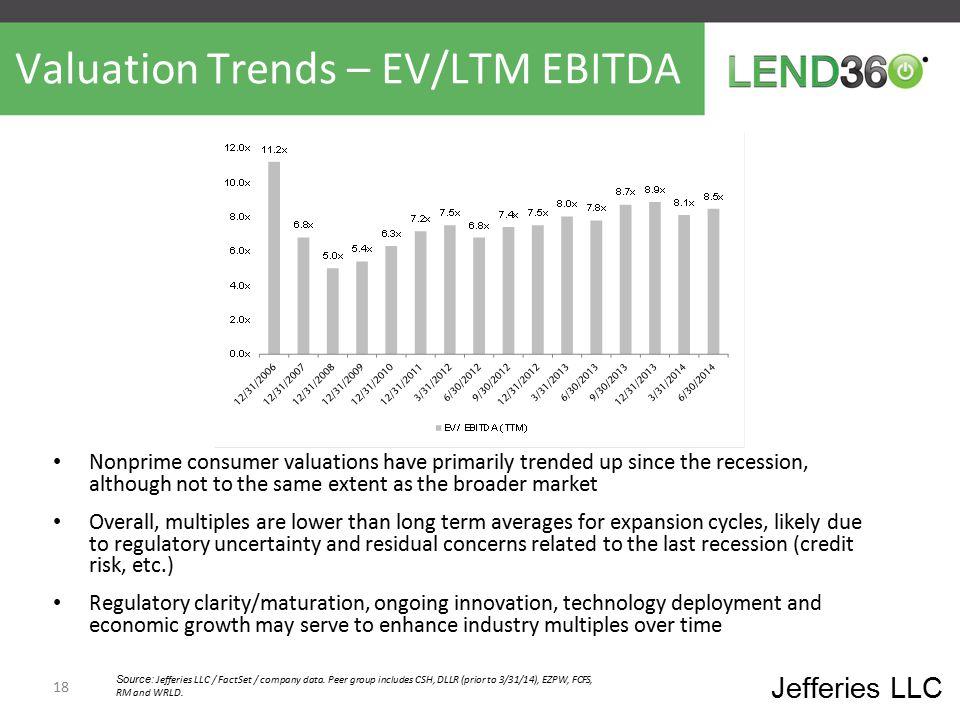 Valuation Trends – EV/LTM EBITDA