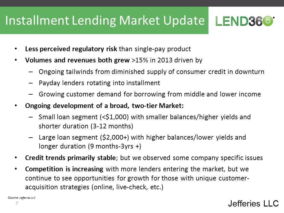 Installment Lending Market Update