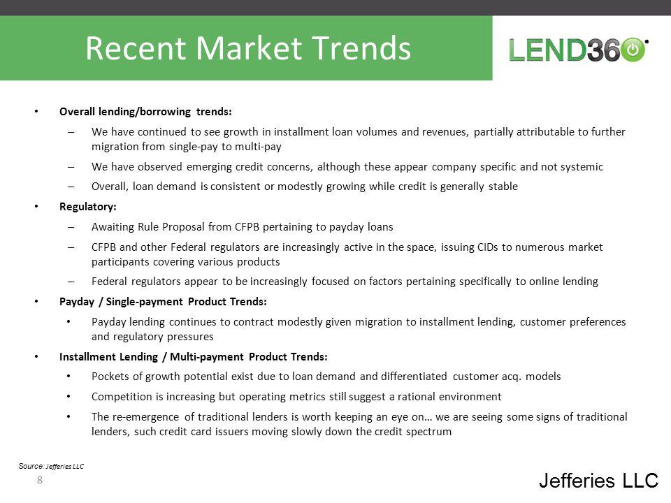 Recent Market Trends Jefferies LLC Overall lending/borrowing trends: