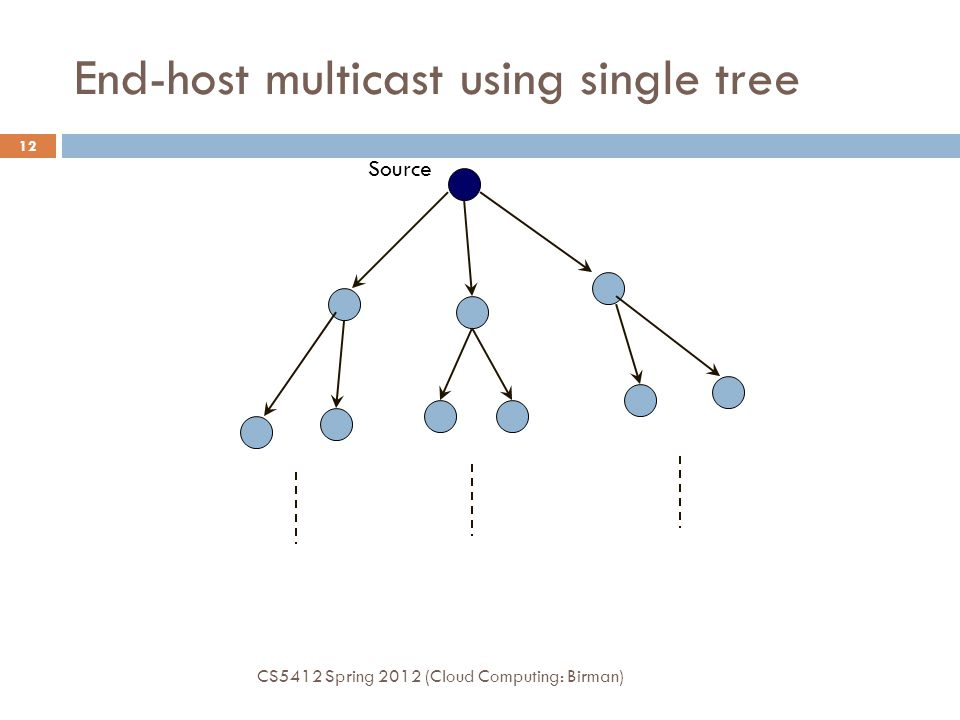End-host multicast using single tree