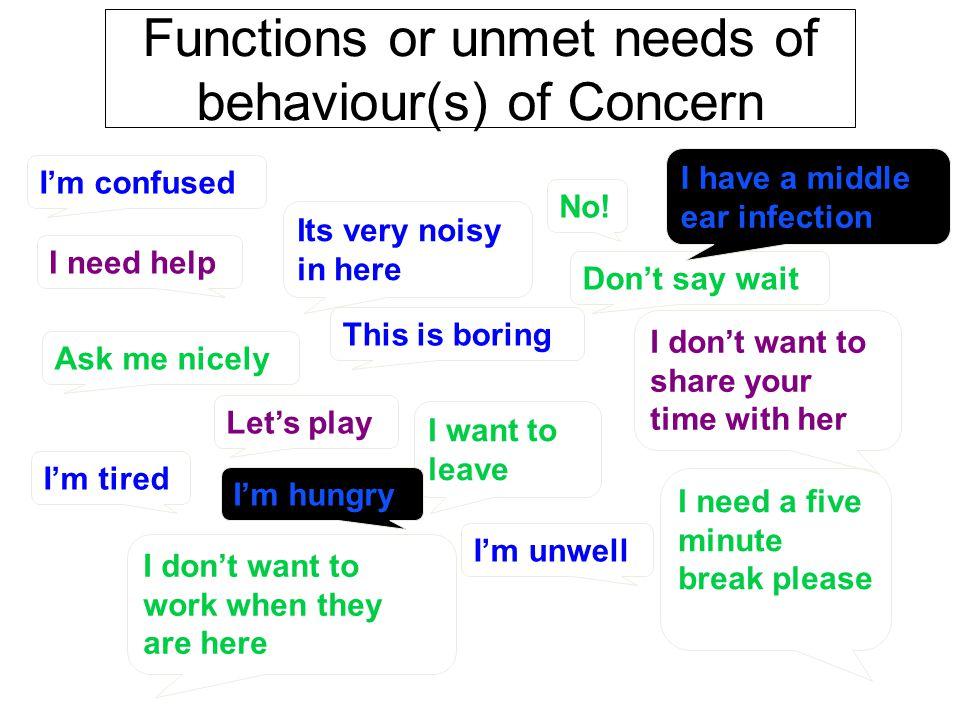 Functions or unmet needs of behaviour(s) of Concern