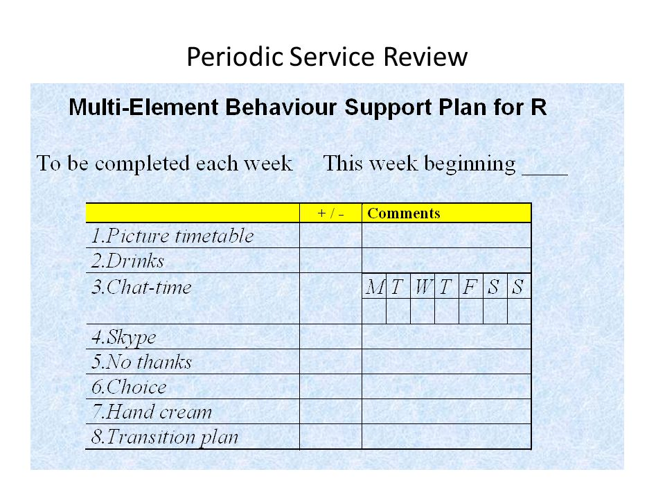 Periodic Service Review