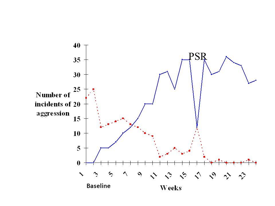 PSR Baseline