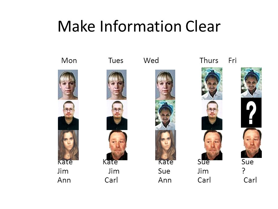 Make Information Clear