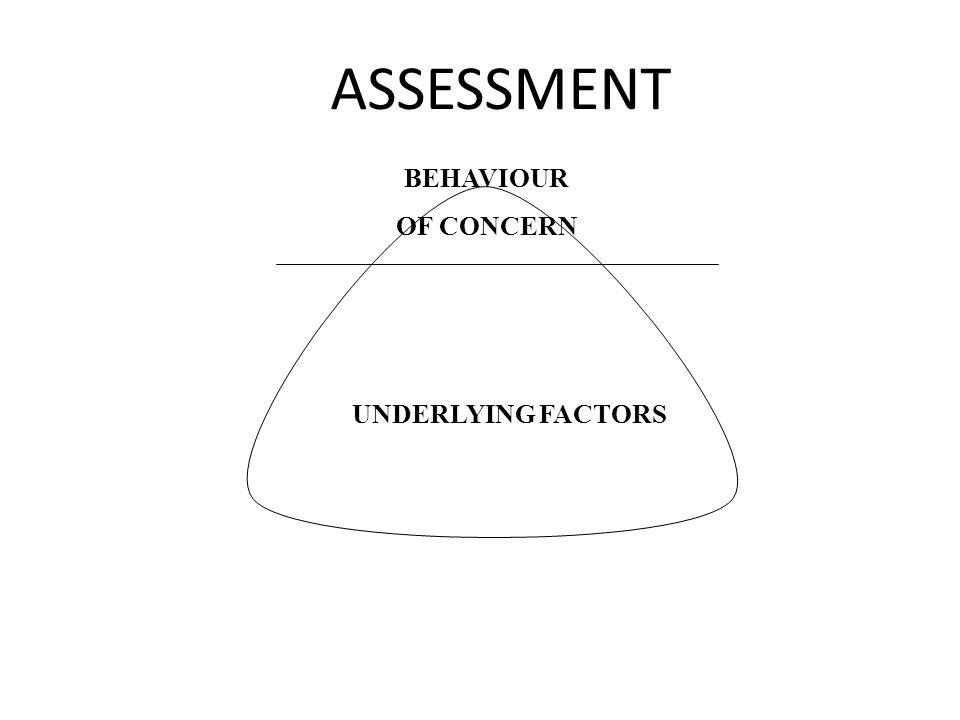 ASSESSMENT BEHAVIOUR OF CONCERN UNDERLYING FACTORS
