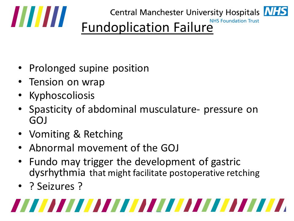 Fundoplication Failure