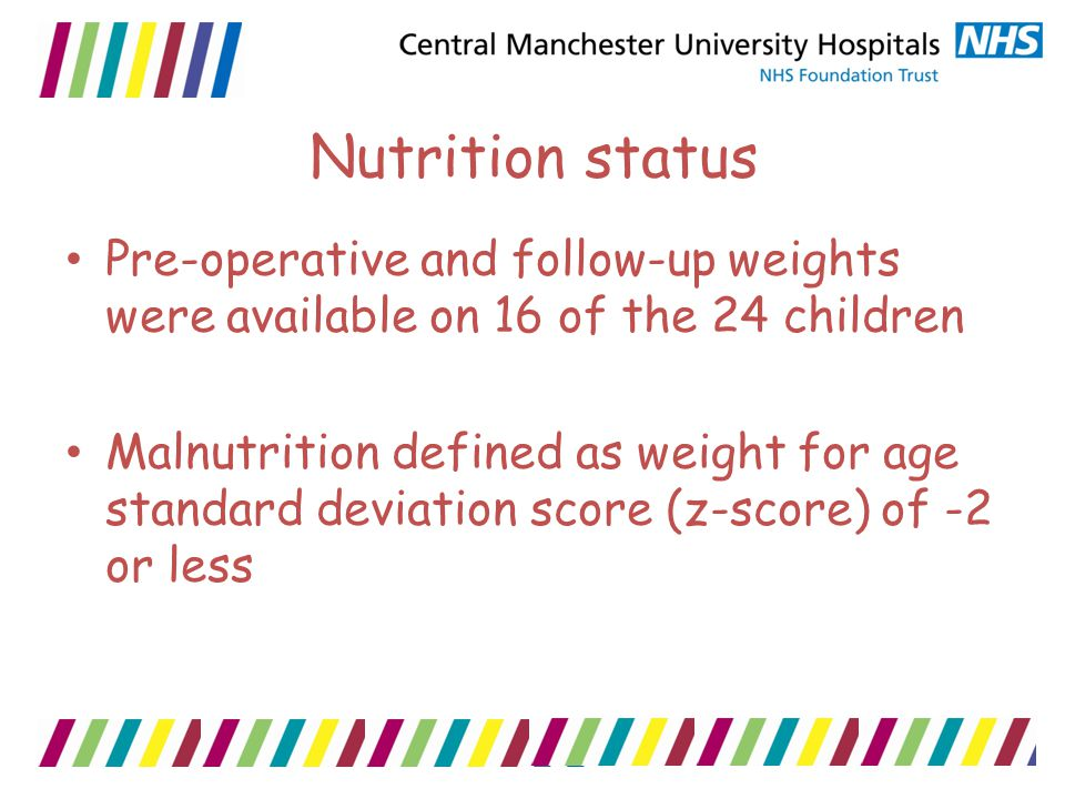 Nutrition status Pre-operative and follow-up weights were available on 16 of the 24 children.