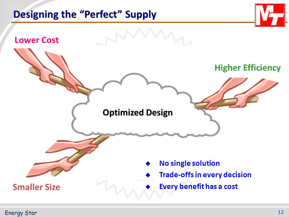 Designing the Perfect Supply