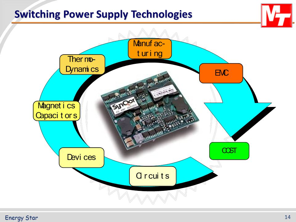 Switching Power Supply Technologies