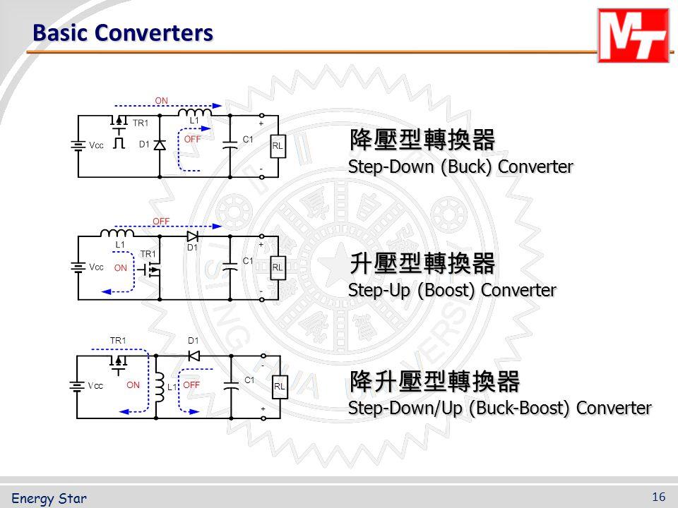 Basic Converters 降壓型轉換器 升壓型轉換器 降升壓型轉換器 Step-Down (Buck) Converter