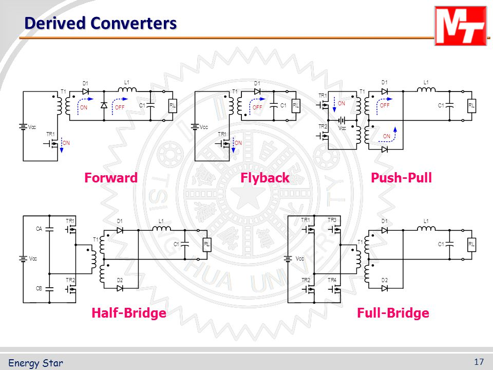 Derived Converters Forward Flyback Push-Pull Half-Bridge Full-Bridge