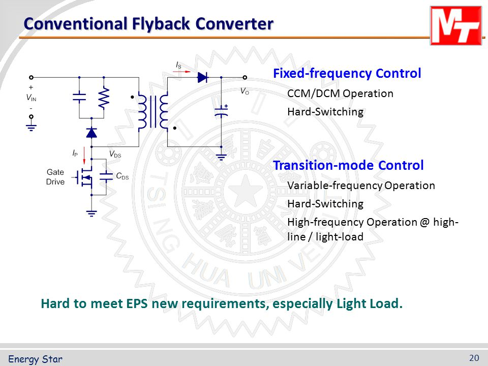 Conventional Flyback Converter