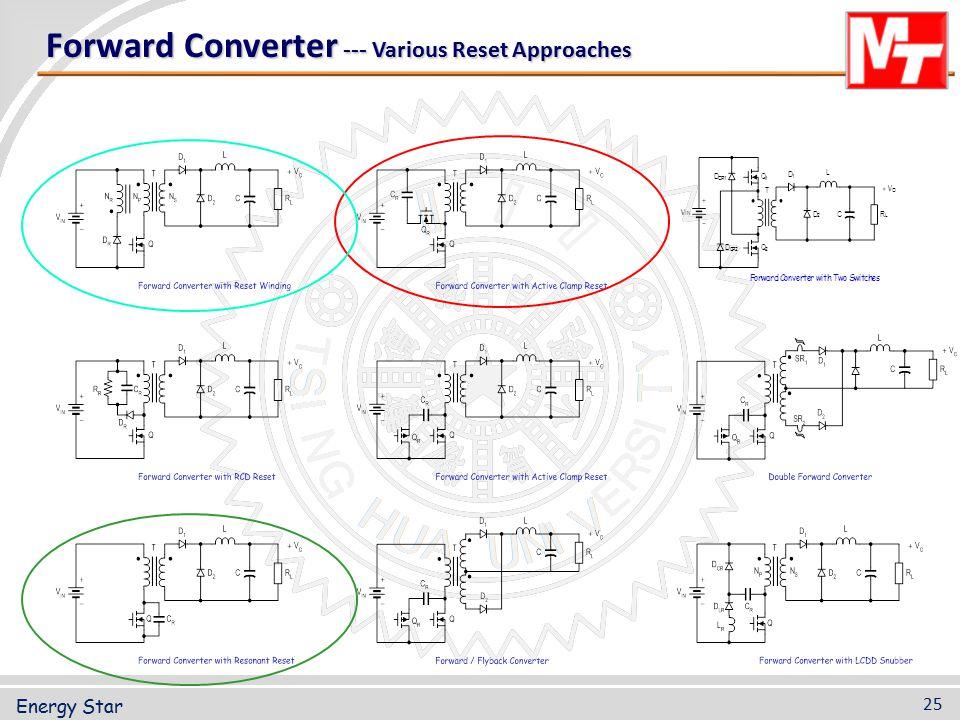 Forward Converter --- Various Reset Approaches