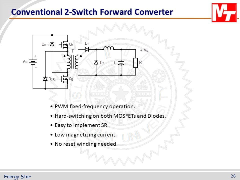 Conventional 2-Switch Forward Converter