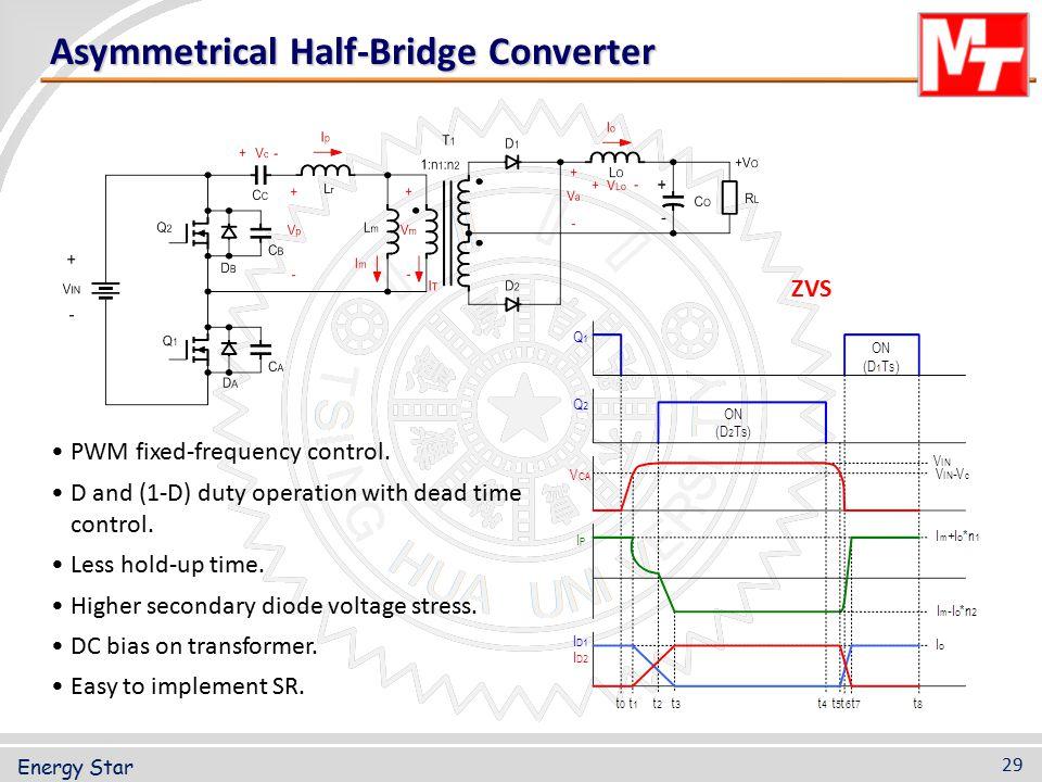 Asymmetrical Half-Bridge Converter