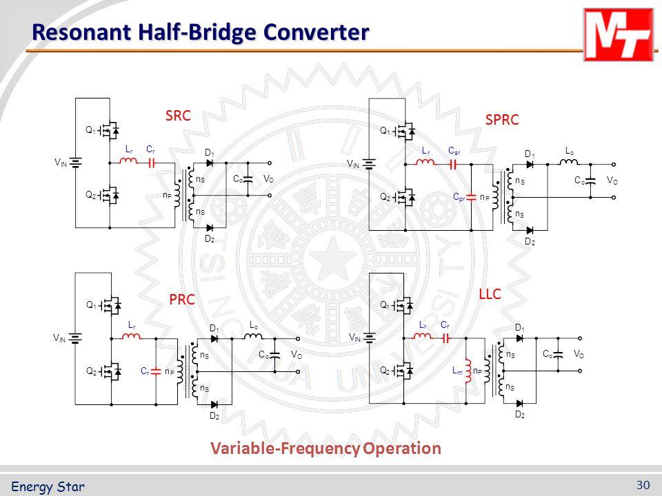 Resonant Half-Bridge Converter