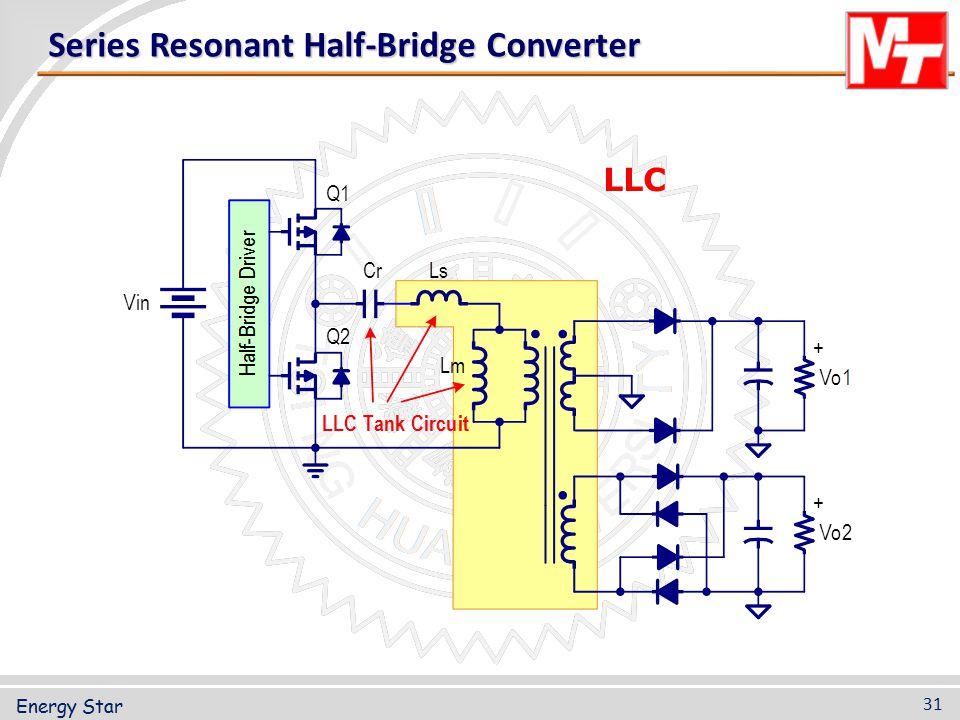 Series Resonant Half-Bridge Converter