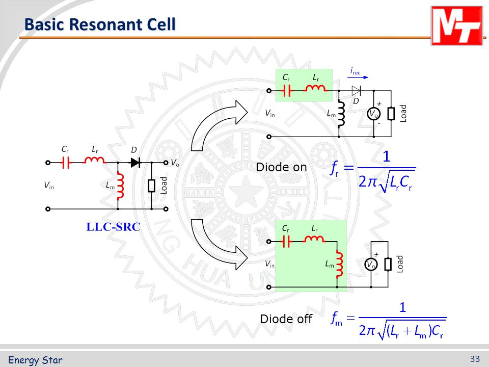 Basic Resonant Cell Diode on Diode off Energy Star