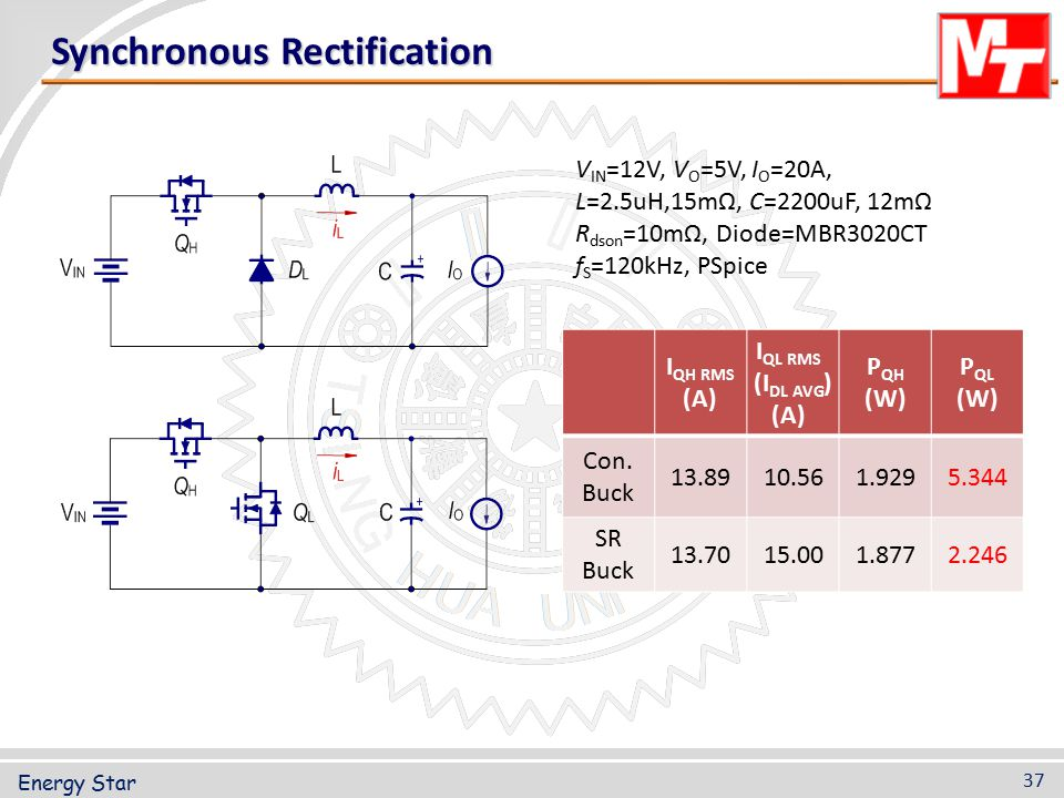 Synchronous Rectification