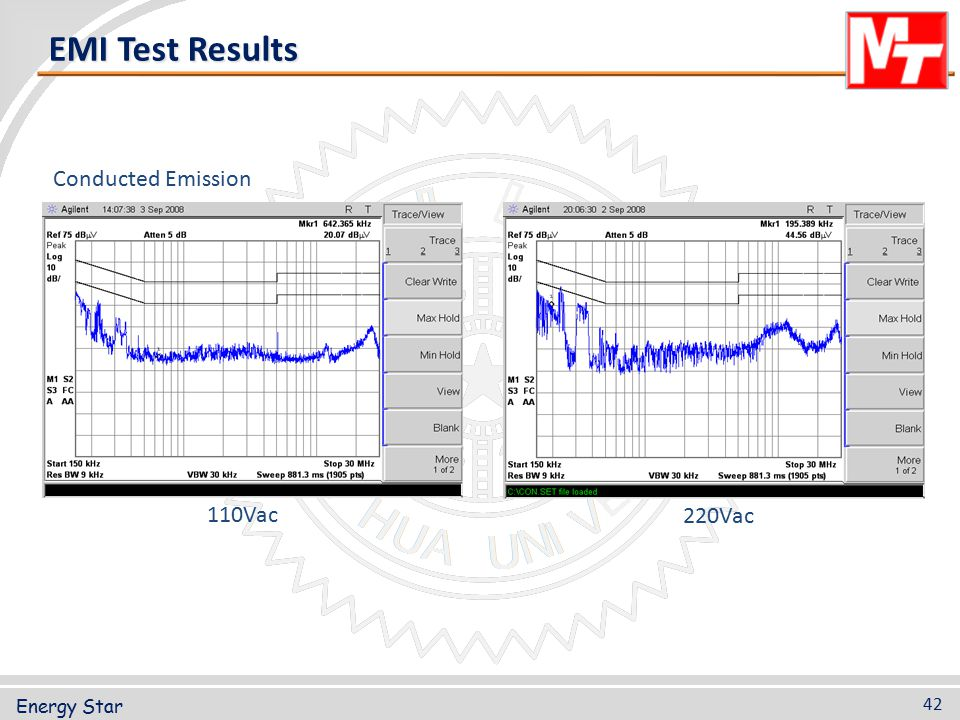 EMI Test Results Conducted Emission 110Vac 220Vac Energy Star