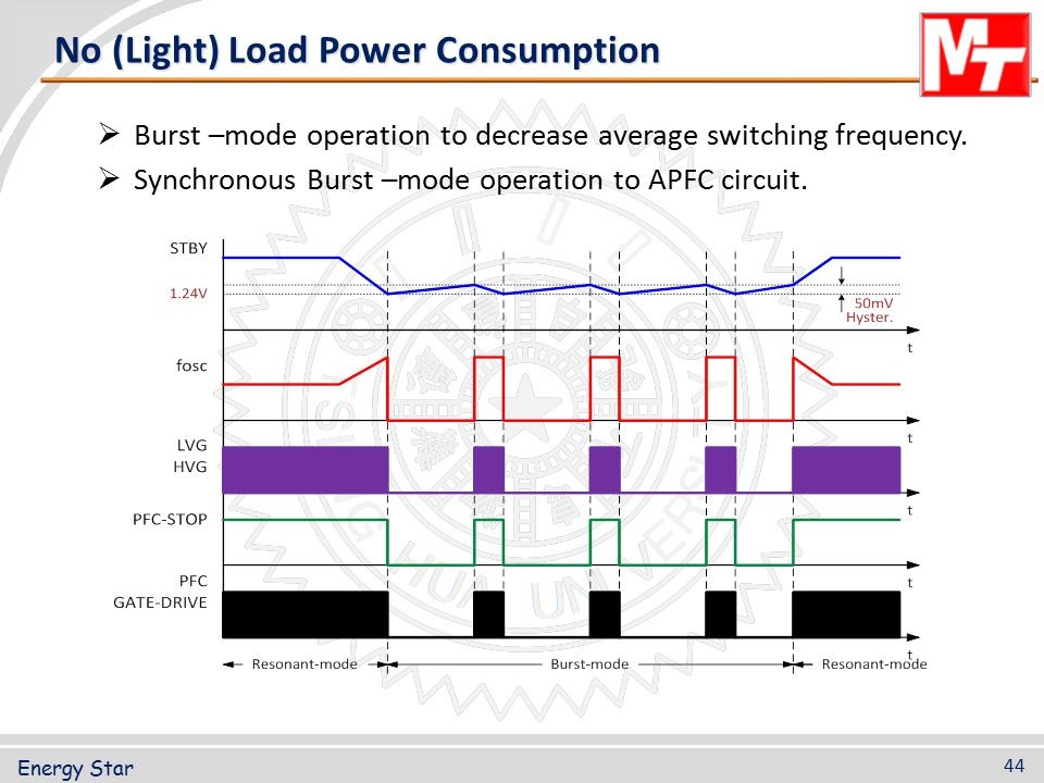No (Light) Load Power Consumption