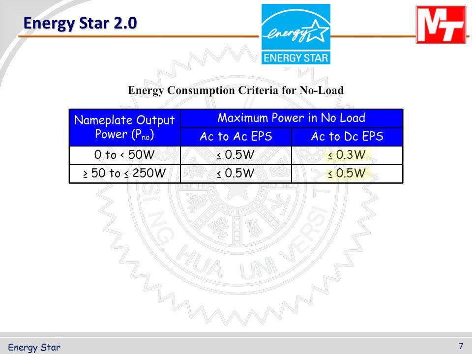 Energy Star 2.0 Energy Star