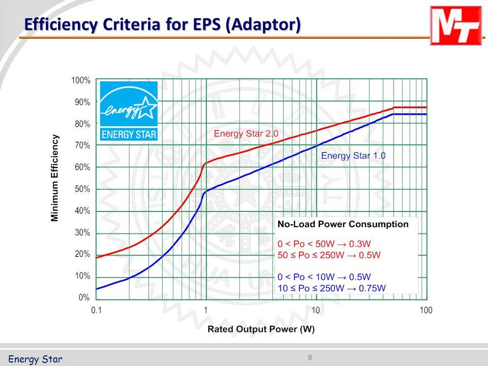 Efficiency Criteria for EPS (Adaptor)