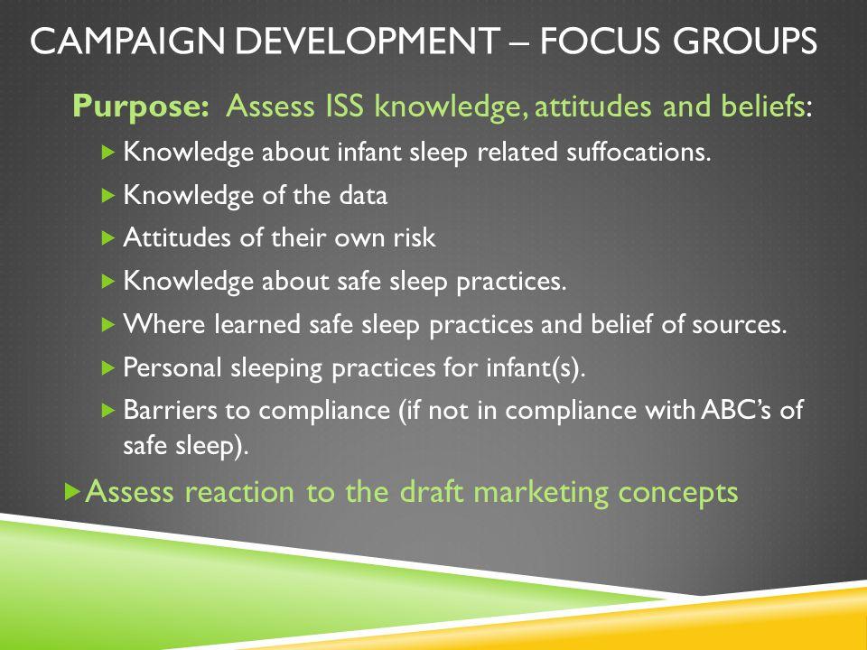 Campaign Development – Focus Groups