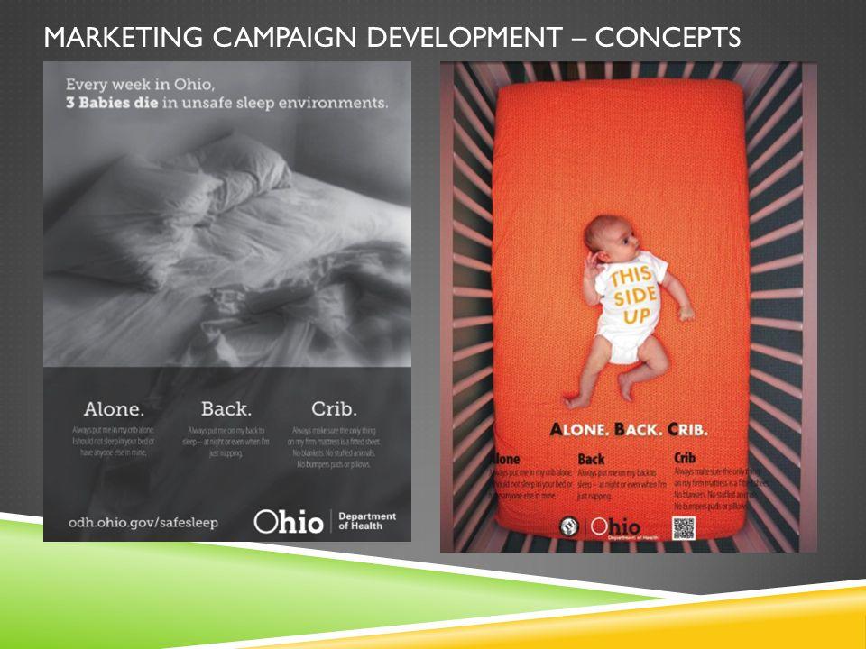 Marketing Campaign Development – Concepts