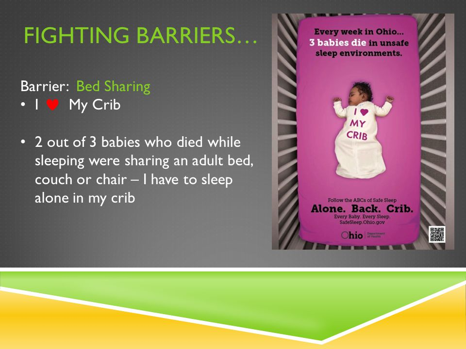 Fighting barriers… Barrier: Bed Sharing I My Crib