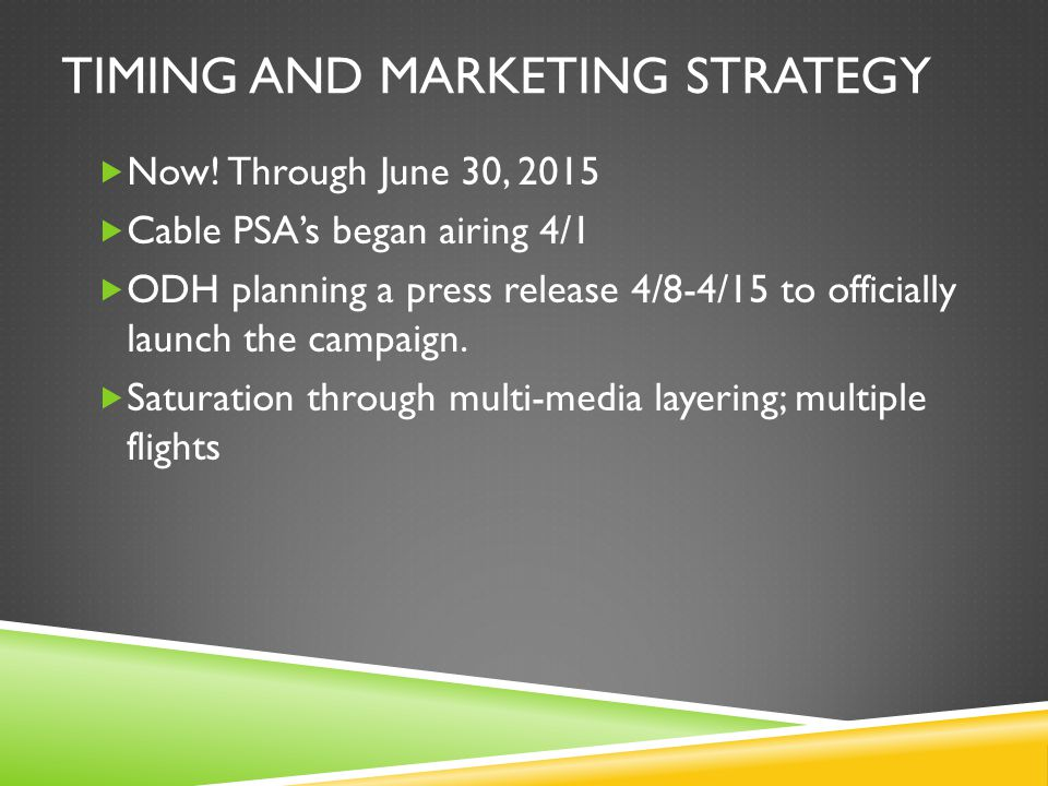 Timing and Marketing Strategy