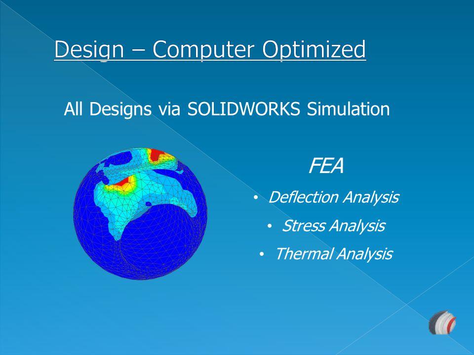 Design – Computer Optimized