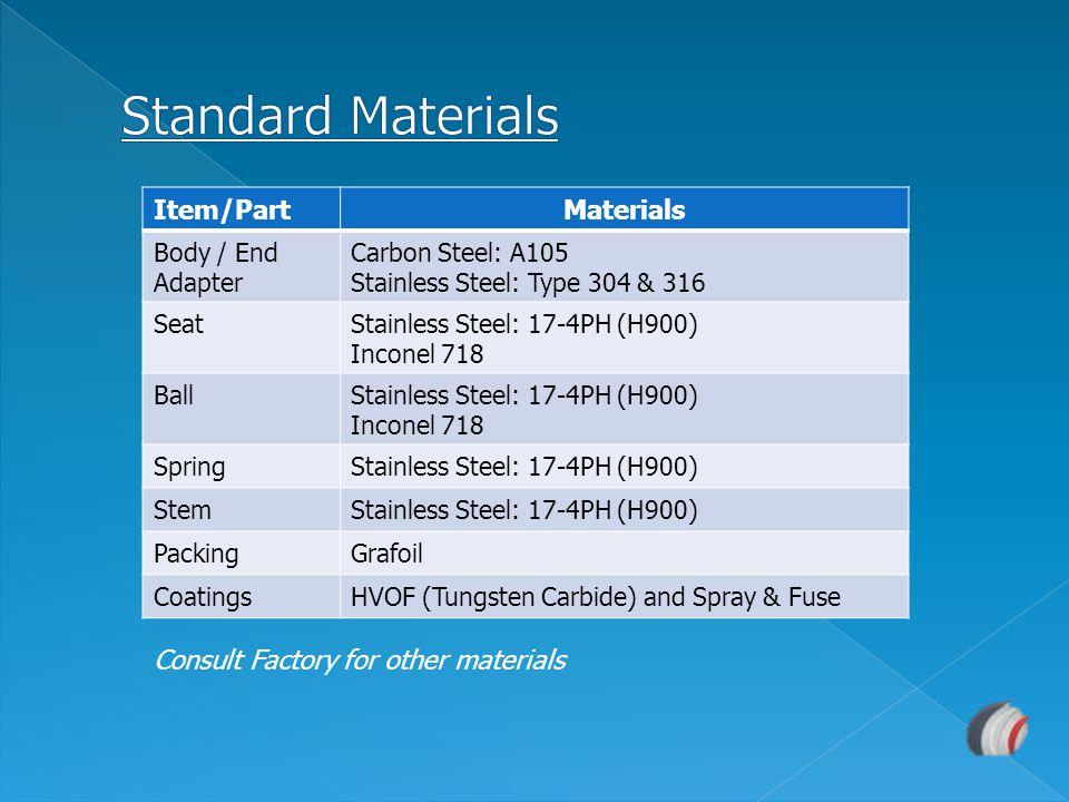 Standard Materials Item/Part Materials