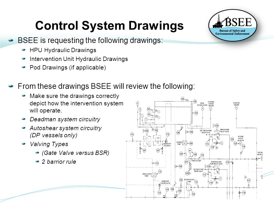 Control System Drawings
