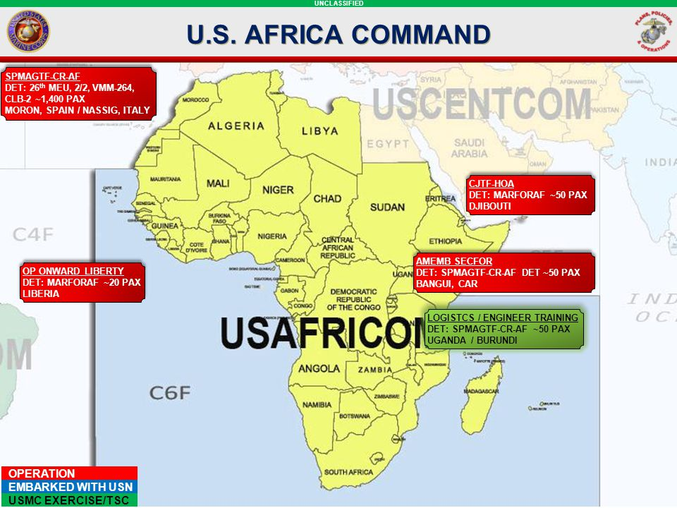 U.S. AFRICA COMMAND AFRICOM SLIDE:
