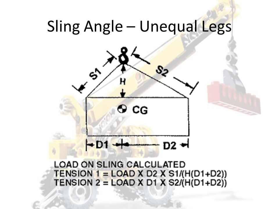 Sling Angle – Unequal Legs